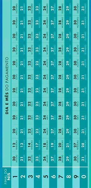 Calendário Do Bolsa Família 2020